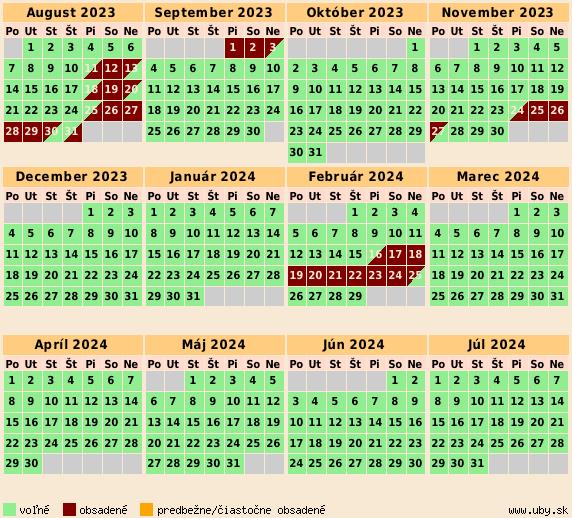 kalendar obsadenosti